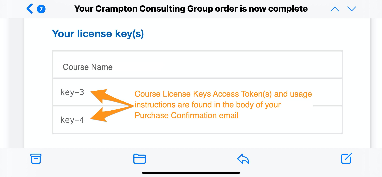 license Keys email